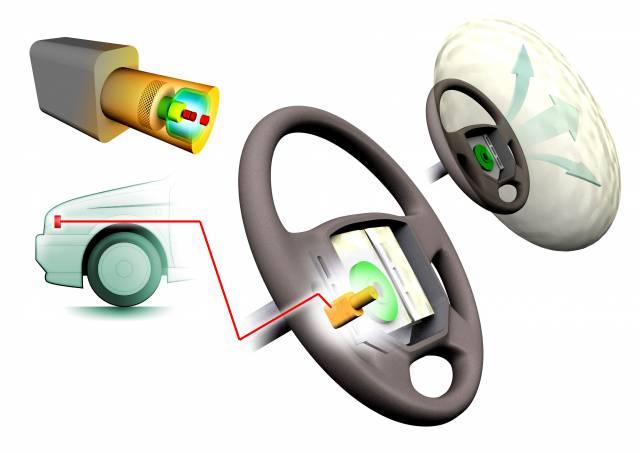 Jak pracuje airbag