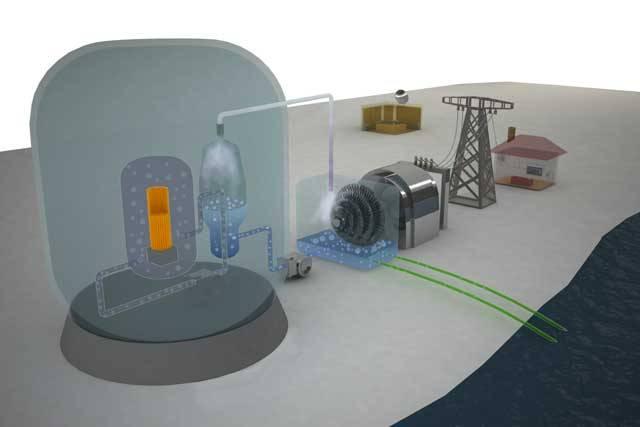 S jadernou energií není žádná legrace, protože se v ní skrývá neskutečná síla. K jejímu zkrocení se používá zařízení, které lidstvo zná již téměř 70 let – jaderný reaktor.