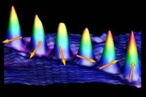 Spojenému týmu amerických a německých fyziků se nedávno podařilo poprvé přímo pozorovat takzvaný spin elektronů v atomech kobaltu. Jejich pozorování může výrazně přispívá k poznávání procesů na subatomární úrovni a své uplatnění nalezne zejména v oboru budoucnosti – spinové elektronice.