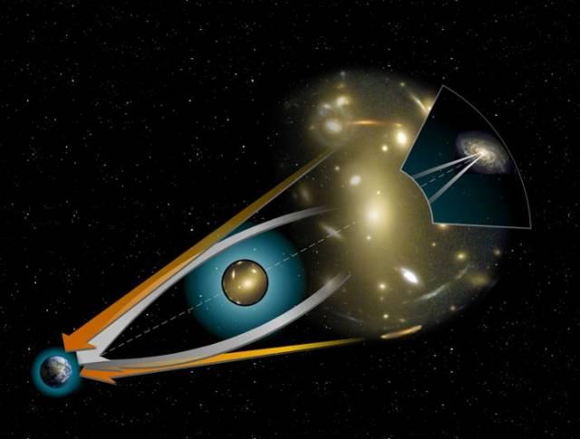"""Gravitační čočky jsou obrovské hmotné objekty ve vesmíru, které dokáží """"ohnout"""" časoprostor a tedy i dráhu světla či jiného typu elektromagnetického vlnění. Díky tomuto podivuhodnému efektu se astronomům nedávno podařilo objevit řadu nových galaxií. A další objevy na sebe jistě nenechají dlouho čekat."""