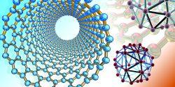Uhlíkové nanotrubičky – současnost, budoucnost a komerční potenciál