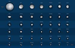 """42 snímků planetek přispěje k zodpovězení """"základní otázky života, vesmíru a vůbec"""""""
