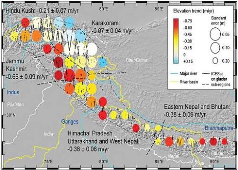 Himalájské ledovce ztrácejí 12 gigatun ročně